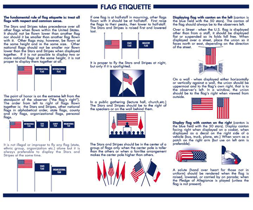 Tracy knutsen for Flag etiquette at home
